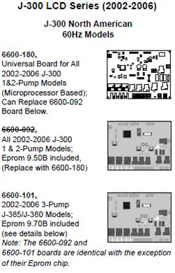 2002 circuit board lcd j 300 3 pump 6600 101 j 385 j 380 lcd rh calwesthottubparts com